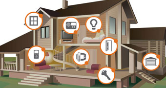 domestic-home-automation