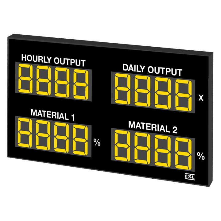 Production Monitoring Displays Featured Image