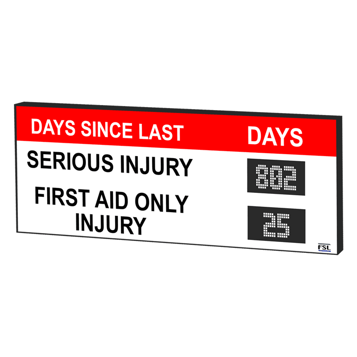 Injury Display Featured Image
